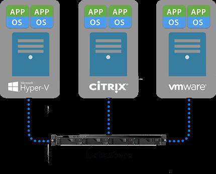 network attached storage 1u rack, 4-bay, asustor as6204rs + railkit 11
