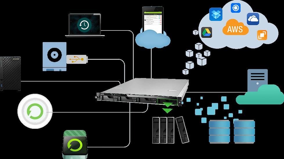 network attached storage 1u rack, 4-bay, asustor as6204rs + railkit 16