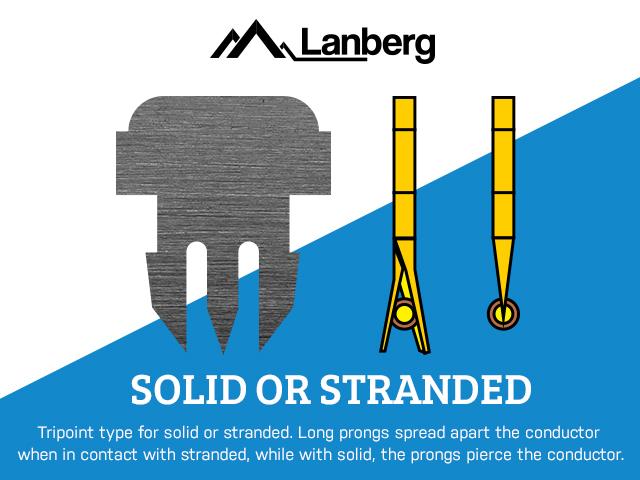 rj-45 ftp cat6 plug 8p8c (100pcs) lanberg od1.2 1